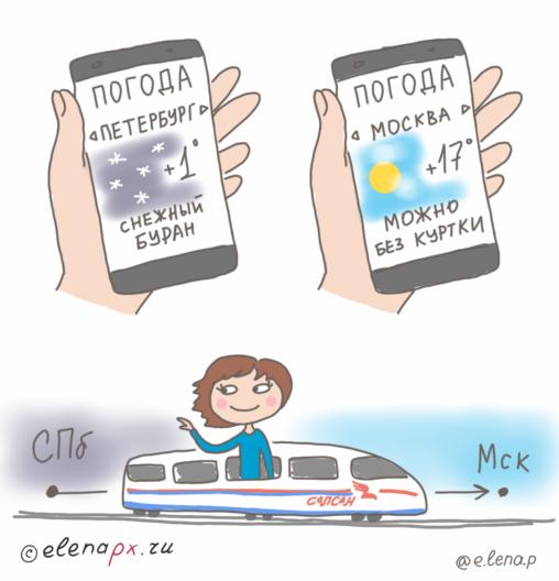 Петербург-Москва