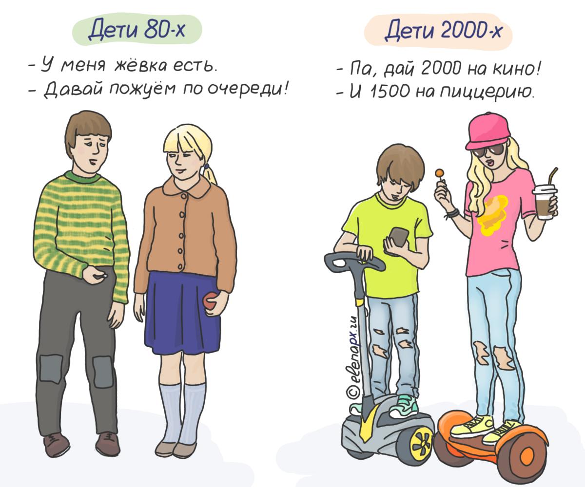 Дети 2000-х