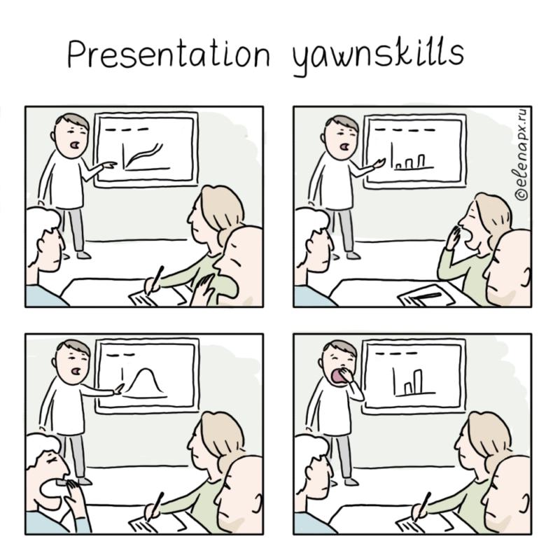 Presentation yawnskills